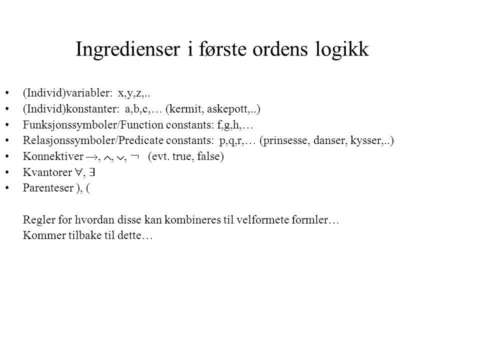Ingredienser i første ordens logikk (Individ)variabler: x,y,z,..