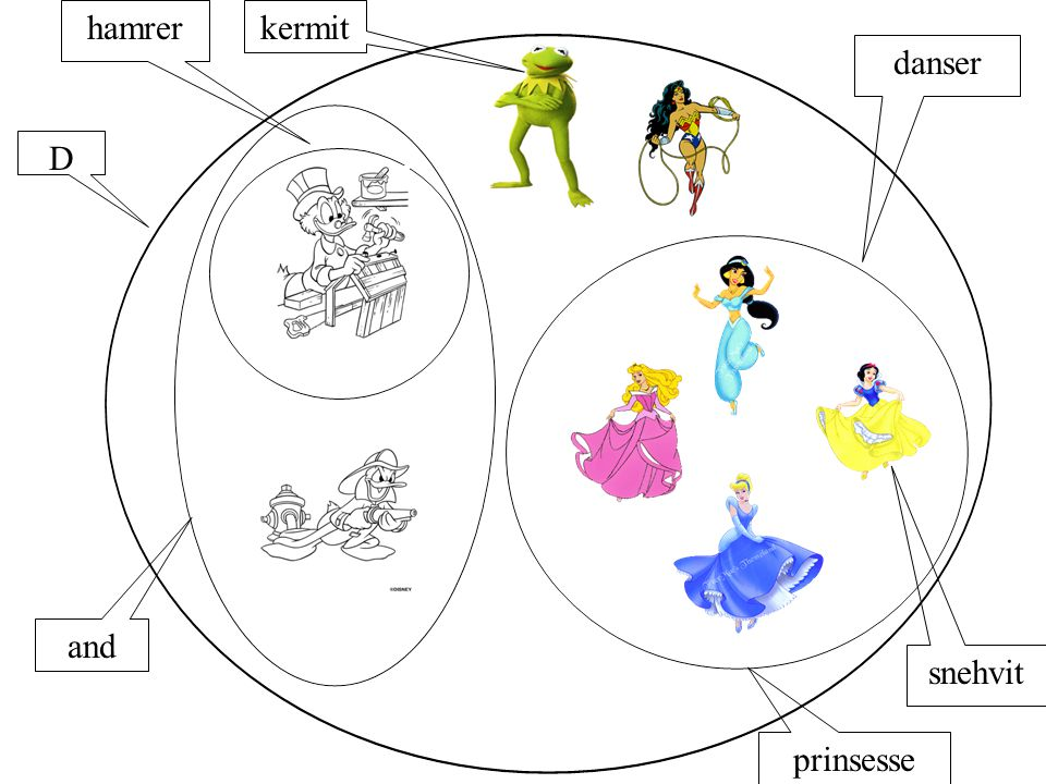 prinsesse and hamrer D danser kermit snehvit