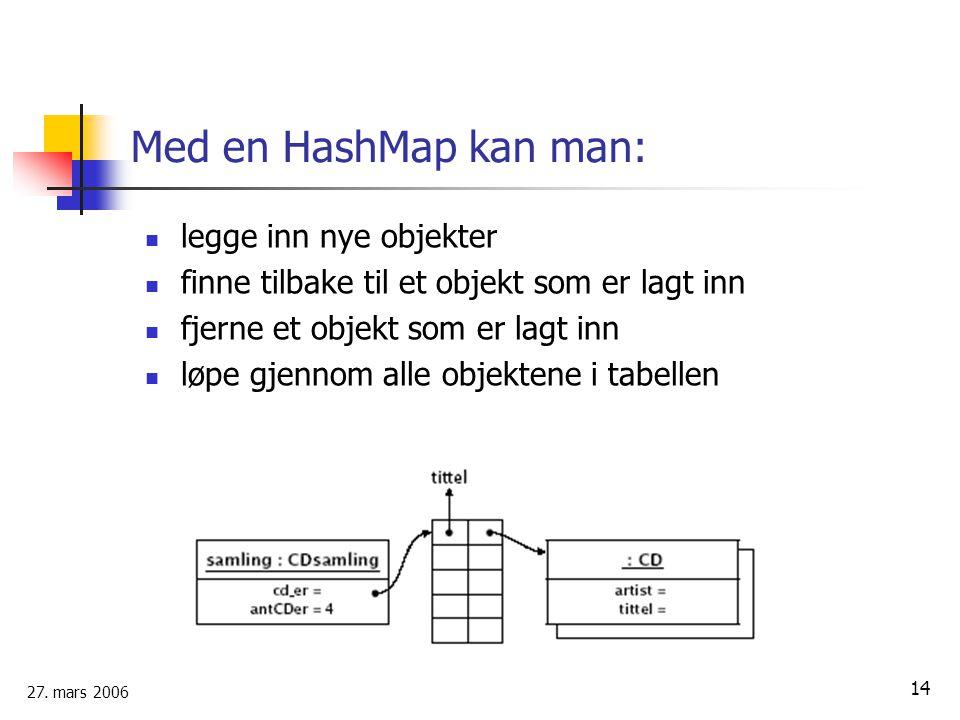 27. mars 2006 14 Med en HashMap kan man: legge inn nye objekter finne tilbake til et objekt som er lagt inn fjerne et objekt som er lagt inn løpe gjen