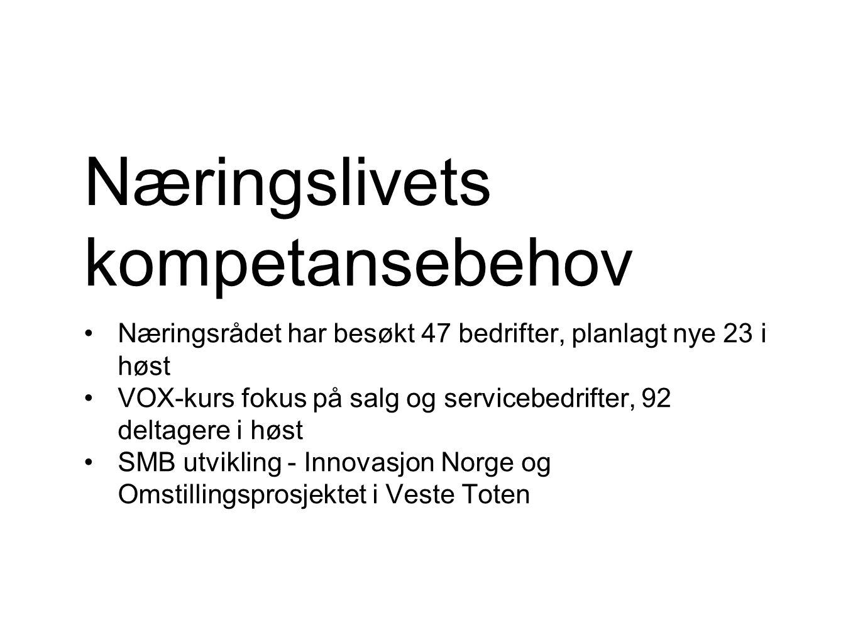 Næringslivets kompetansebehov Næringsrådet har besøkt 47 bedrifter, planlagt nye 23 i høst VOX-kurs fokus på salg og servicebedrifter, 92 deltagere i høst SMB utvikling - Innovasjon Norge og Omstillingsprosjektet i Veste Toten