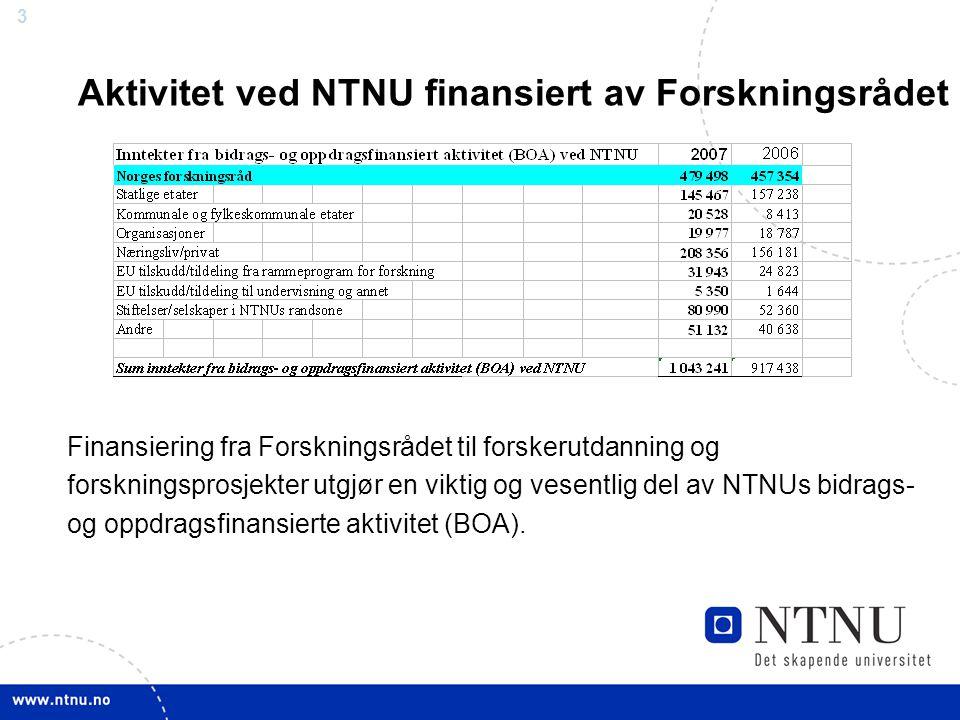 44 Aktivitet ved NTNU finansiert av Forskningsrådet