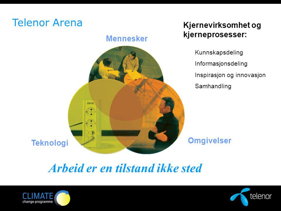 Telenor Arena Mennesker Teknologi Omgivelser Kjernevirksomhet og kjerneprosesser: Kunnskapsdeling Informasjonsdeling Inspirasjon og innovasjon Samhandling Arbeid er en tilstand ikke sted
