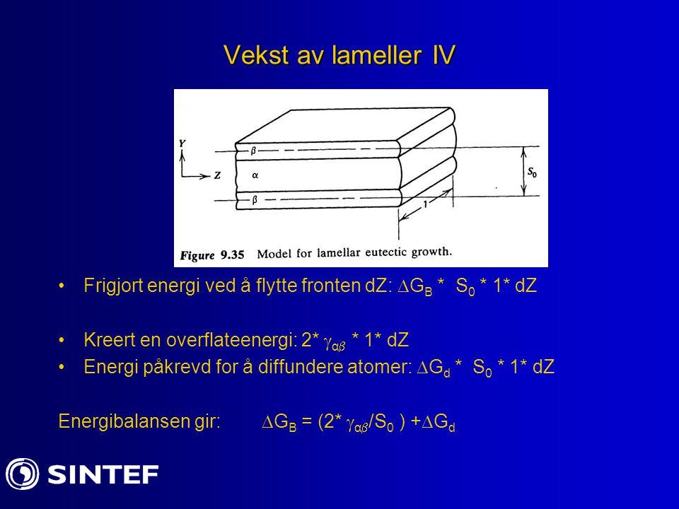 Vekst av lameller IV Frigjort energi ved å flytte fronten dZ:  G B * S 0 * 1* dZ Kreert en overflateenergi: 2*  α  * 1* dZ Energi påkrevd for å diffundere atomer:  G d * S 0 * 1* dZ Energibalansen gir:  G B = (2*  α  /S 0 ) +  G d