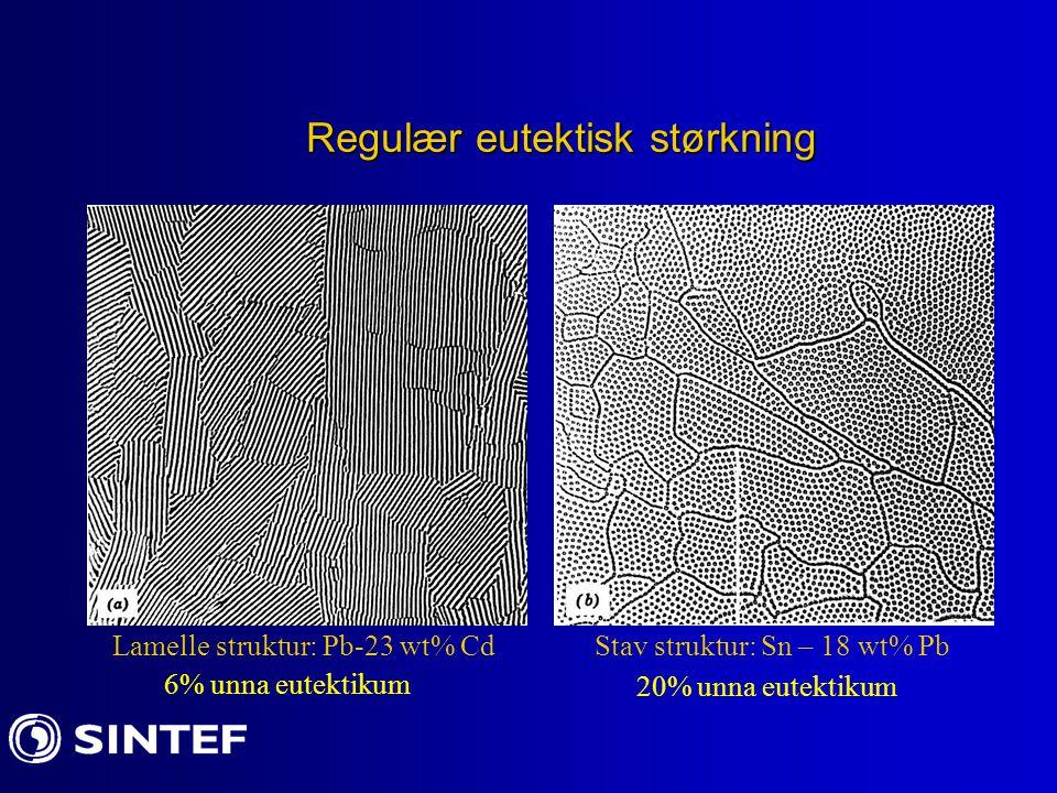 Regulær eutektisk størkning Lamelle struktur: Pb-23 wt% CdStav struktur: Sn – 18 wt% Pb 6% unna eutektikum 20% unna eutektikum