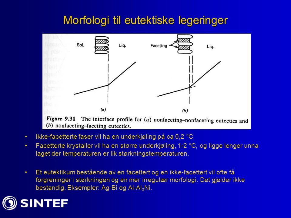 Vekst av lameller VII Eksperimenter viste lamelleavstanden var omvent proporsjonal med roten av størkningshastigheten: S = konstant/  R Teoretisk fikk Zener og Tiller dette til ved å anta at størkningen skjedde for en lamelleavstand som ga minimum underkjøling  T E