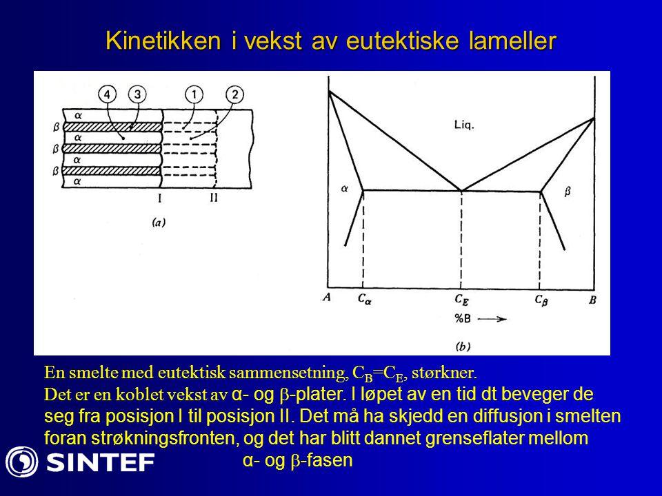 Kinetikken i vekst av eutektiske lameller En smelte med eutektisk sammensetning, C B =C E, størkner.