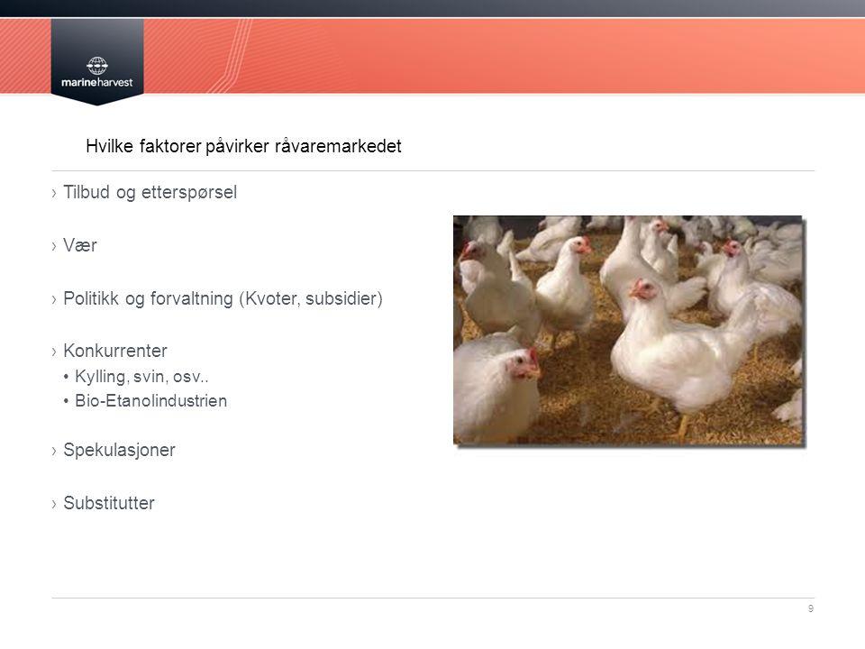 Hvilke faktorer påvirker råvaremarkedet 9 ›Tilbud og etterspørsel ›Vær ›Politikk og forvaltning (Kvoter, subsidier) ›Konkurrenter Kylling, svin, osv..