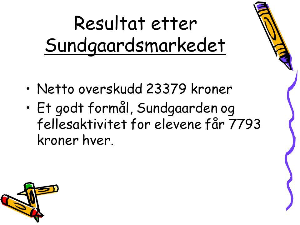 Resultat etter Sundgaardsmarkedet Netto overskudd 23379 kroner Et godt formål, Sundgaarden og fellesaktivitet for elevene får 7793 kroner hver.