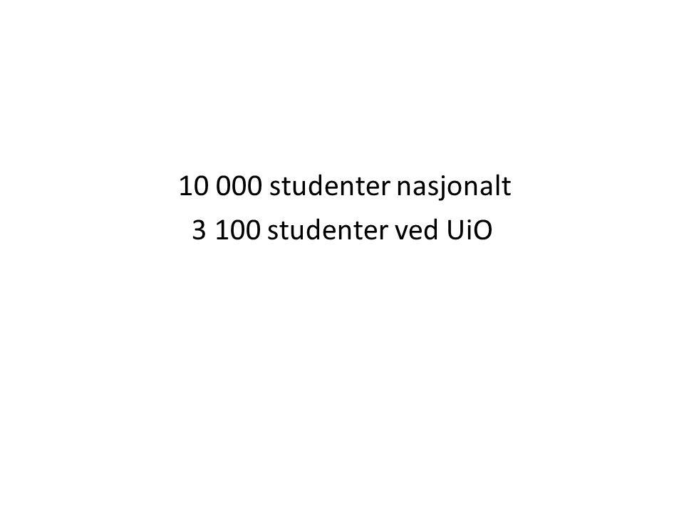 10 000 studenter nasjonalt 3 100 studenter ved UiO