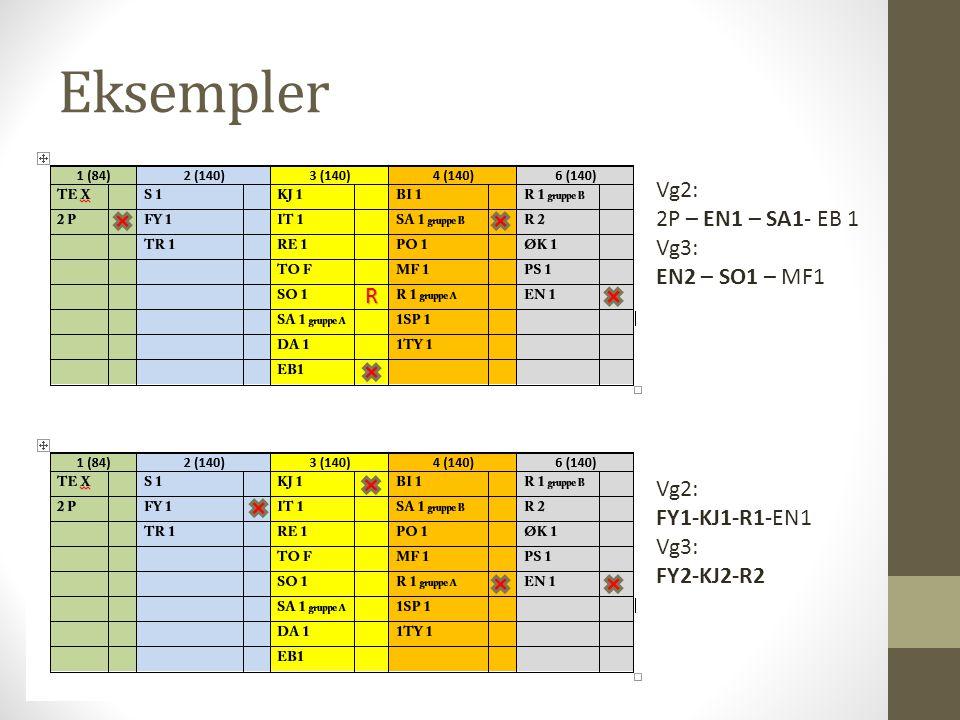 Eksempler R Vg2: 2P – EN1 – SA1- EB 1 Vg3: EN2 – SO1 – MF1 Vg2: FY1-KJ1-R1-EN1 Vg3: FY2-KJ2-R2