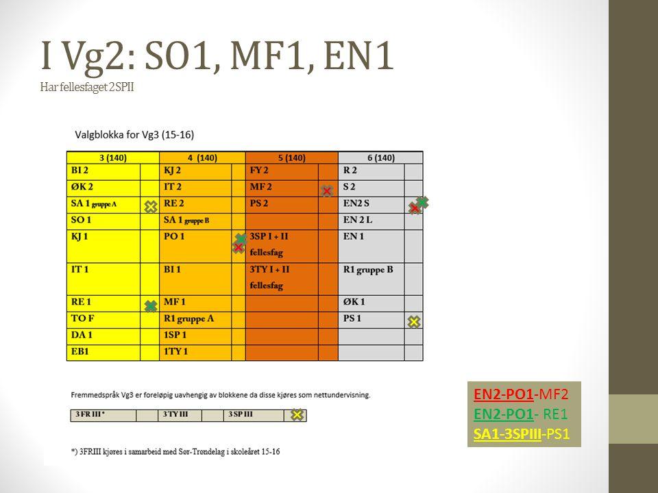 I Vg2: SO1, MF1, EN1 Har fellesfaget 2SPII EN2-PO1-MF2 EN2-PO1- RE1 SA1-3SPIII-PS1