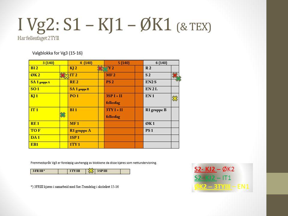 I Vg2: S1 – KJ1 – ØK1 (& TEX) Har fellesfaget 2TYII S2- KJ2 – ØK2 S2- KJ2 – IT1 ØK2 – 3TYIII – EN1