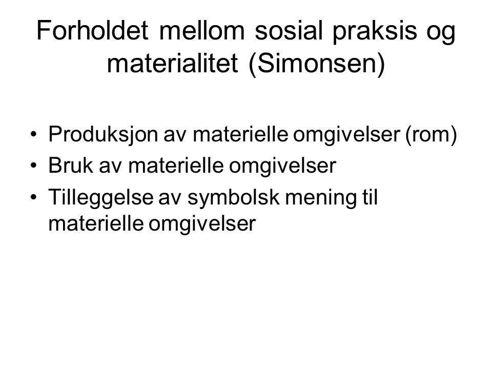 Forholdet mellom sosial praksis og materialitet (Simonsen) Produksjon av materielle omgivelser (rom) Bruk av materielle omgivelser Tilleggelse av symbolsk mening til materielle omgivelser