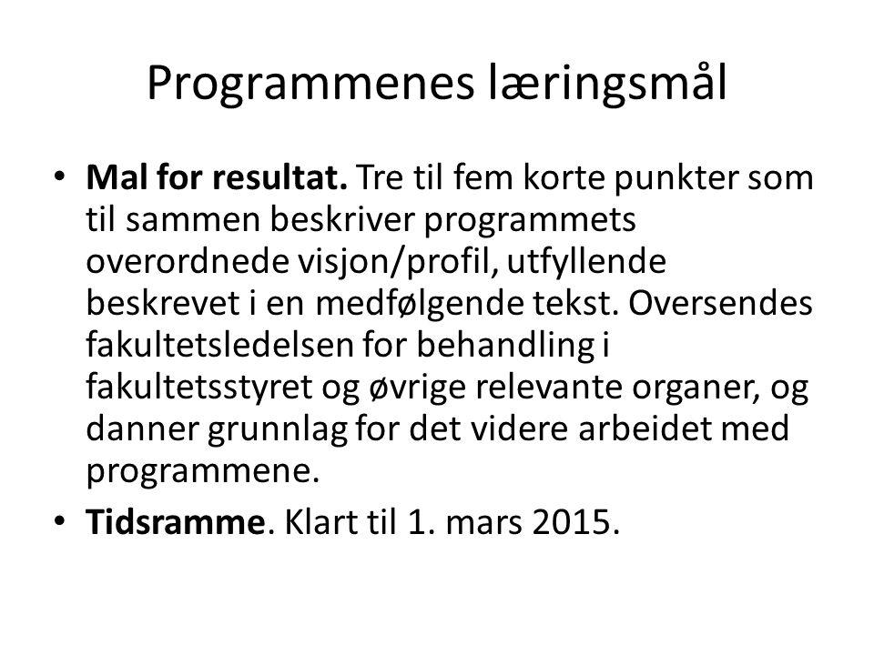 Programmenes læringsmål Mal for resultat.