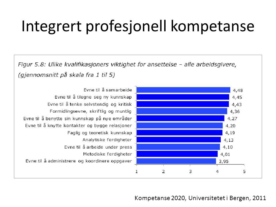 Integrert profesjonell kompetanse Kompetanse 2020, Universitetet i Bergen, 2011