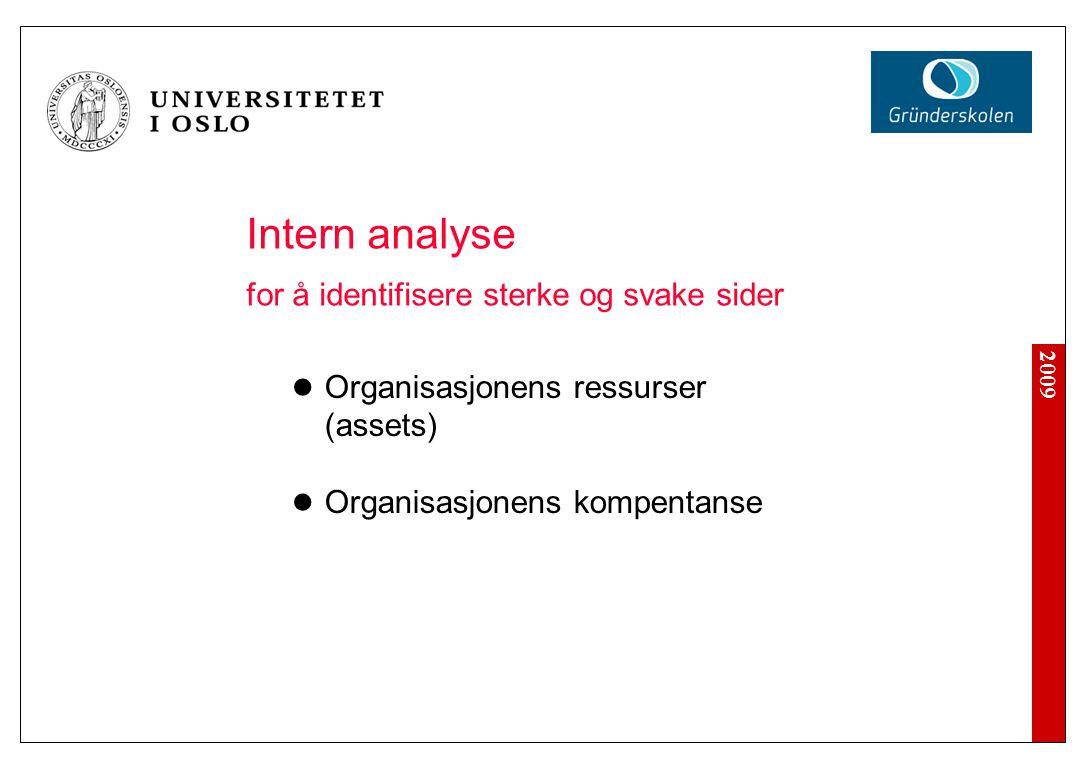 2009 Intern analyse for å identifisere sterke og svake sider Organisasjonens ressurser (assets) Organisasjonens kompentanse