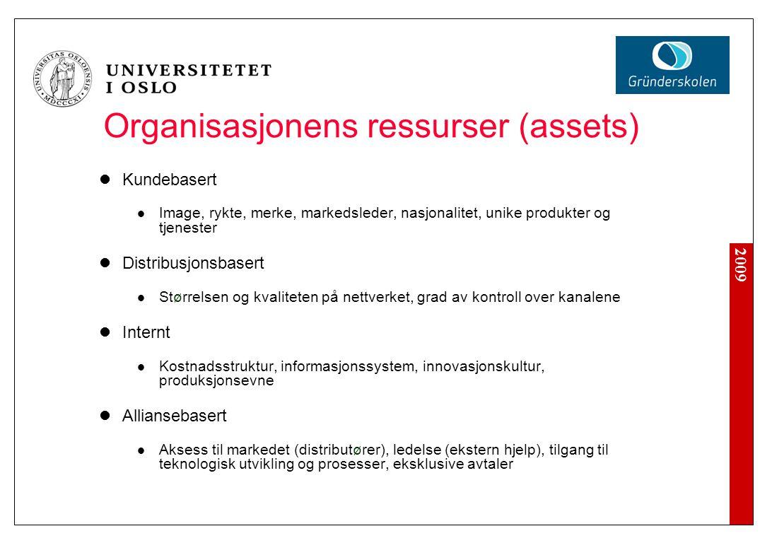 2009 Organisasjonens ressurser (assets) Kundebasert Image, rykte, merke, markedsleder, nasjonalitet, unike produkter og tjenester Distribusjonsbasert
