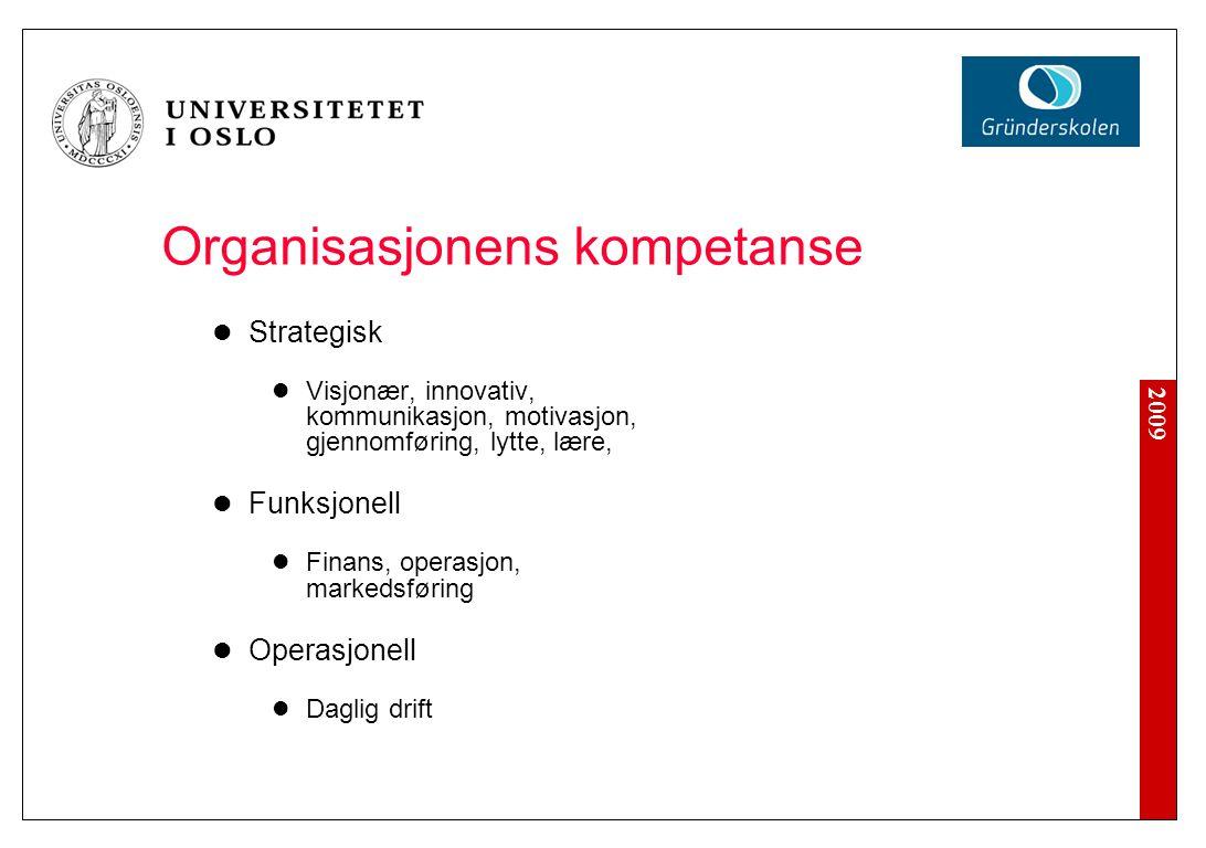 2009 Organisasjonens kompetanse Strategisk Visjonær, innovativ, kommunikasjon, motivasjon, gjennomføring, lytte, lære, Funksjonell Finans, operasjon,