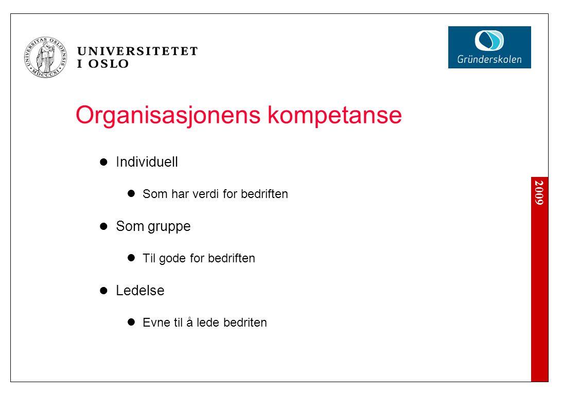 2009 Organisasjonens kompetanse Individuell Som har verdi for bedriften Som gruppe Til gode for bedriften Ledelse Evne til å lede bedriten