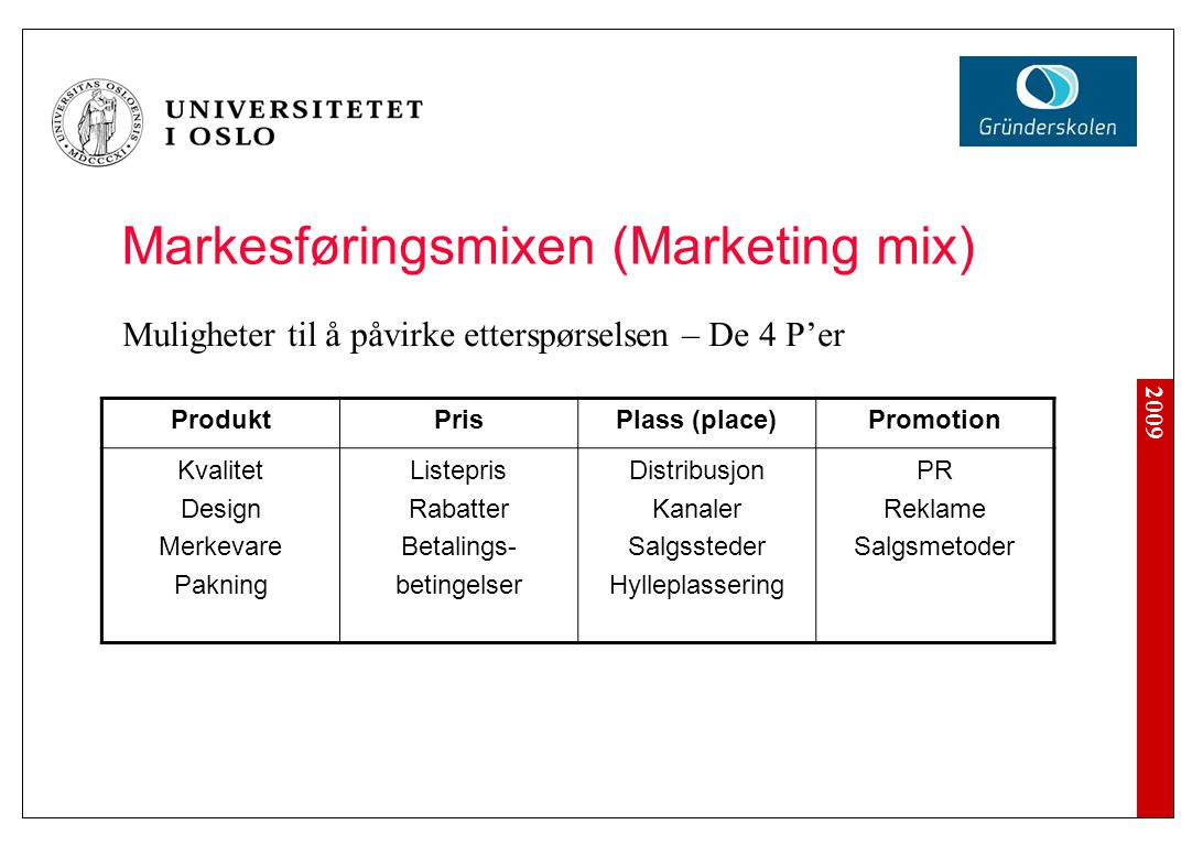 2009 Markesføringsmixen (Marketing mix) ProduktPrisPlass (place)Promotion Kvalitet Design Merkevare Pakning Listepris Rabatter Betalings- betingelser
