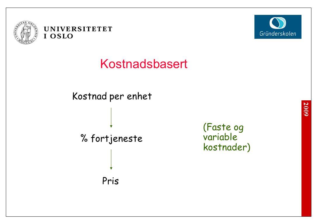 2009 Kostnadsbasert Kostnad per enhet % fortjeneste Pris (Faste og variable kostnader)