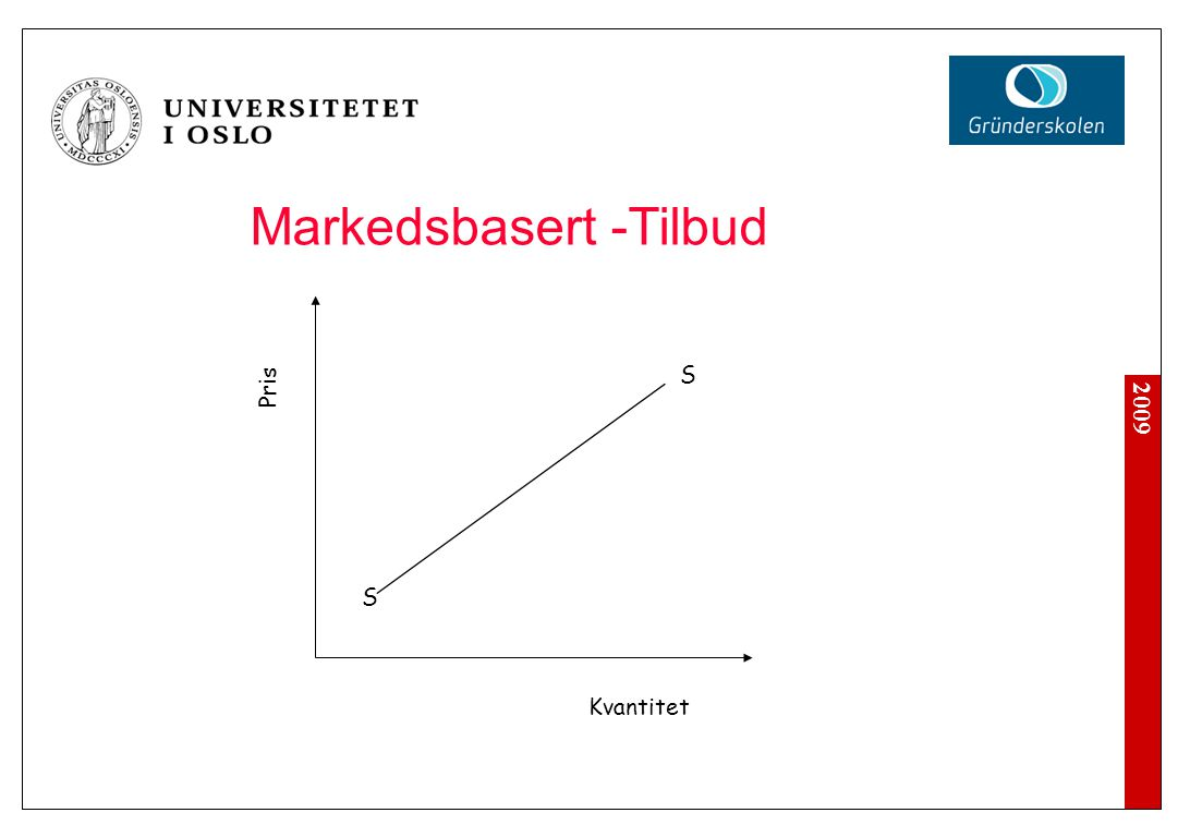 2009 Pris Kvantitet S S Markedsbasert -Tilbud