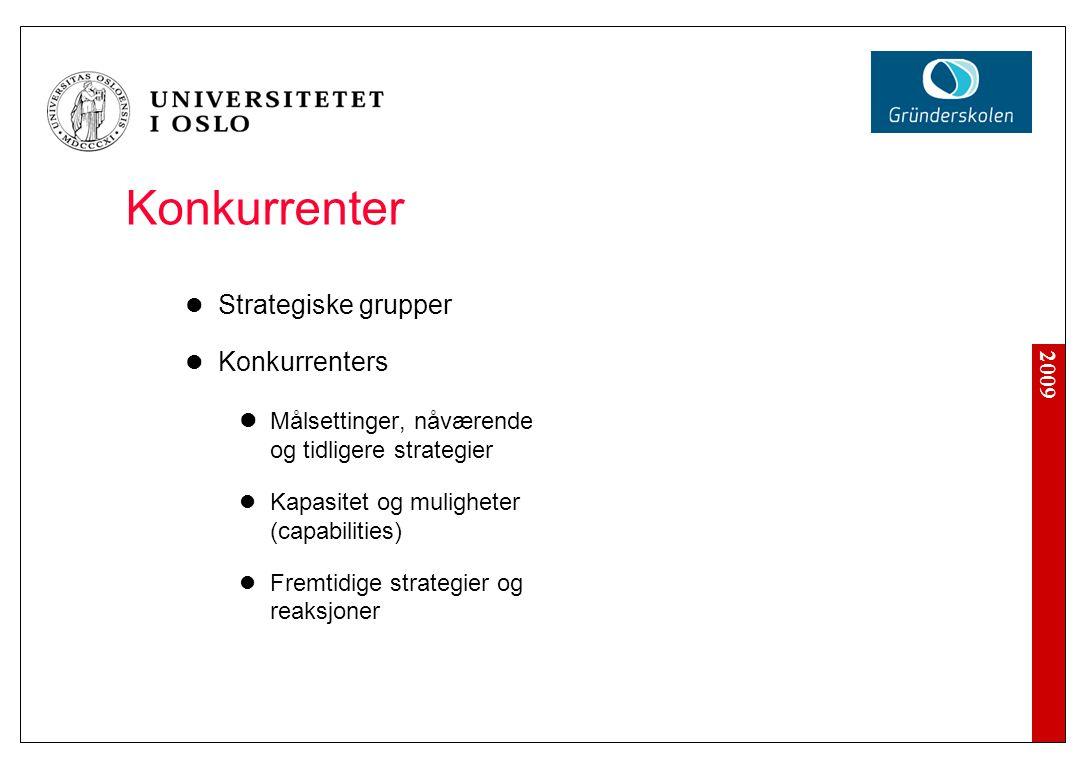 2009 Konkurrenter Strategiske grupper Konkurrenters Målsettinger, nåværende og tidligere strategier Kapasitet og muligheter (capabilities) Fremtidige strategier og reaksjoner SAS/Braathen sett fra Norwegian
