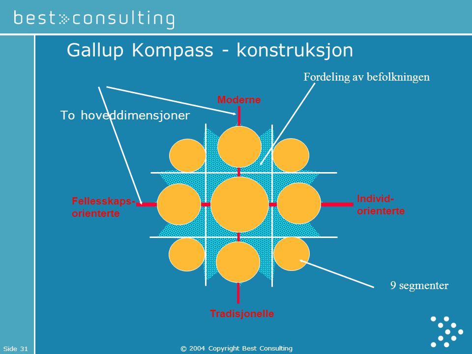 Side 31 © 2004 Copyright Best Consulting Gallup Kompass - konstruksjon Moderne Tradisjonelle Fellesskaps- orienterte Individ- orienterte To hoveddimen