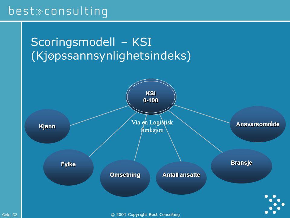 Side 52 © 2004 Copyright Best Consulting Scoringsmodell – KSI (Kjøpssannsynlighetsindeks) KSI0-100 Kjønn Antall ansatte Fylke Omsetning Bransje Ansvar