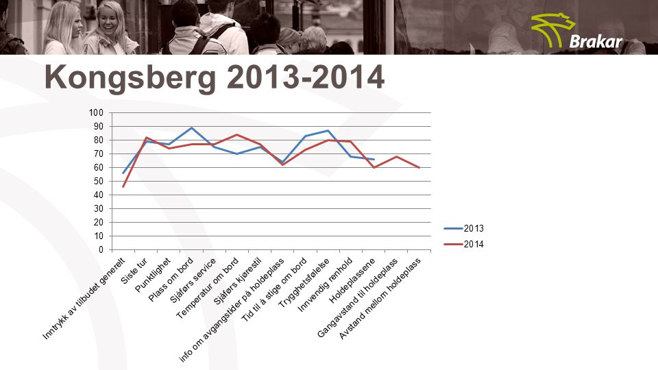 Kongsberg 2013-2014