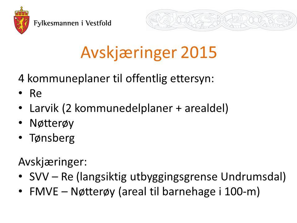Avskjæringer 2015 4 kommuneplaner til offentlig ettersyn: Re Larvik (2 kommunedelplaner + arealdel) Nøtterøy Tønsberg Avskjæringer: SVV – Re (langsiktig utbyggingsgrense Undrumsdal) FMVE – Nøtterøy (areal til barnehage i 100-m)