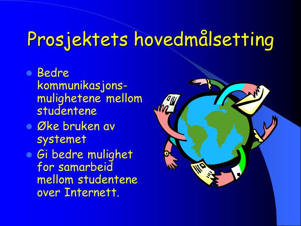 Prosjektets hovedmålsetting Bedre kommunikasjons- mulighetene mellom studentene Øke bruken av systemet Gi bedre mulighet for samarbeid mellom studentene over Internett.