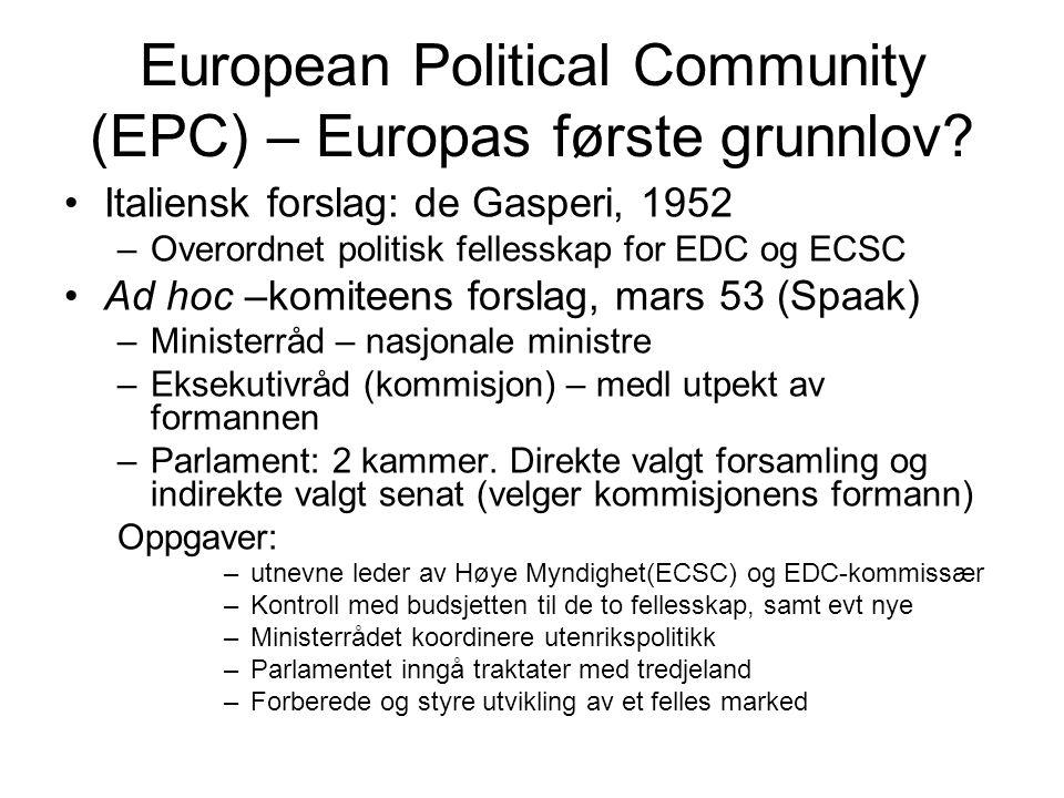 European Political Community (EPC) – Europas første grunnlov.