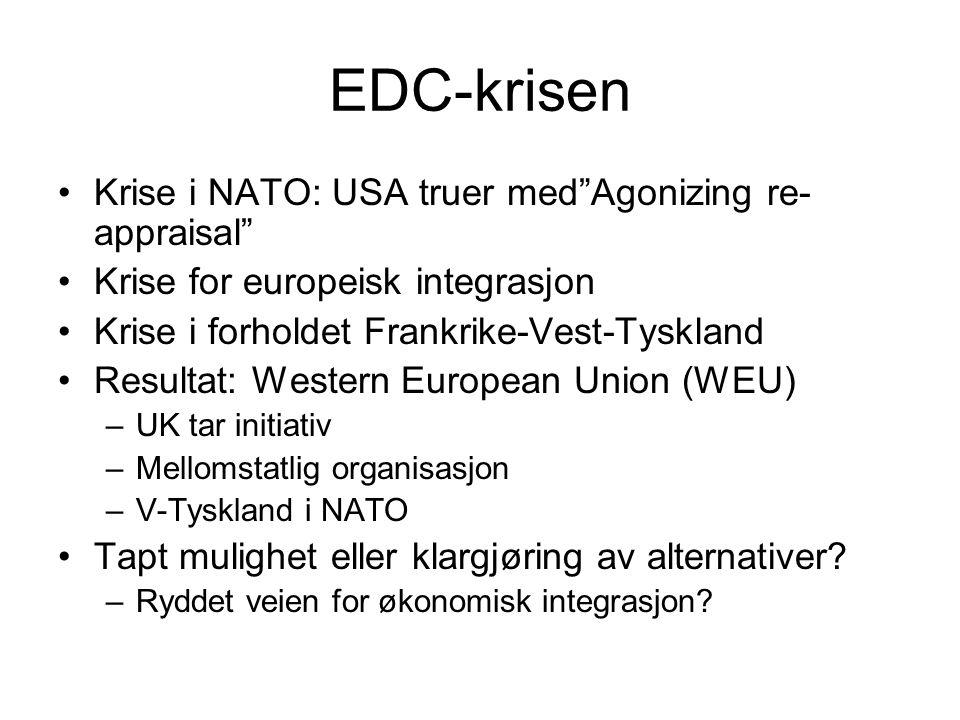 EDC-krisen Krise i NATO: USA truer med Agonizing re- appraisal Krise for europeisk integrasjon Krise i forholdet Frankrike-Vest-Tyskland Resultat: Western European Union (WEU) –UK tar initiativ –Mellomstatlig organisasjon –V-Tyskland i NATO Tapt mulighet eller klargjøring av alternativer.