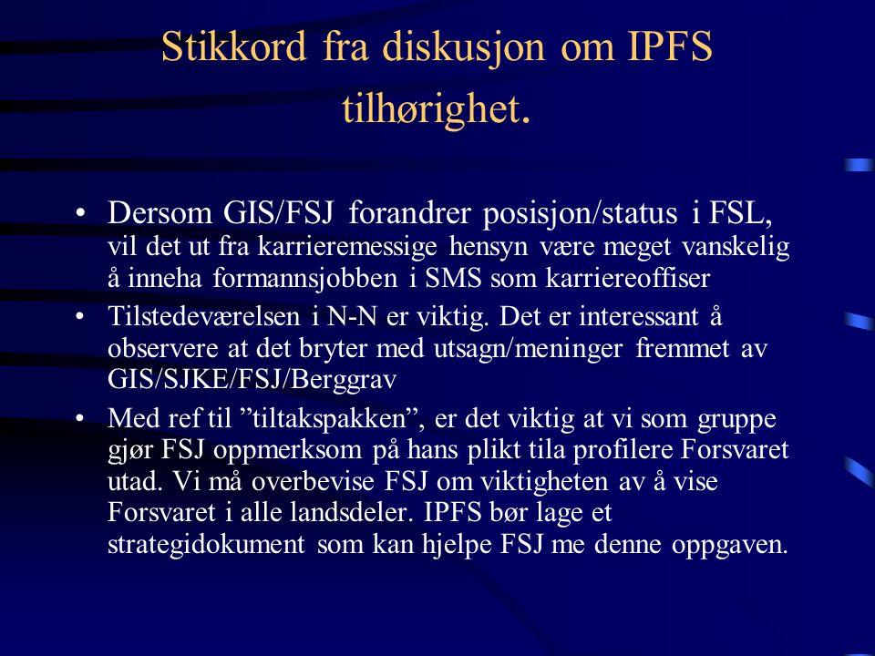 Stikkord fra diskusjon om IPFS tilhørighet.
