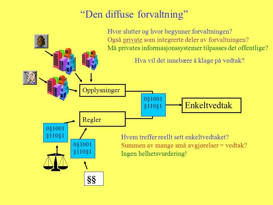 Den selvbetjente forvaltning Opplysninger Regler §§ .