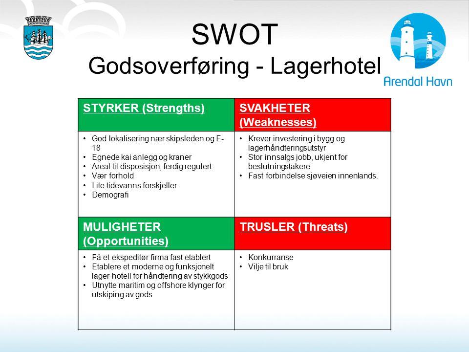 SWOT Godsoverføring - Lagerhotel STYRKER (Strengths)SVAKHETER (Weaknesses) God lokalisering nær skipsleden og E- 18 Egnede kai anlegg og kraner Areal