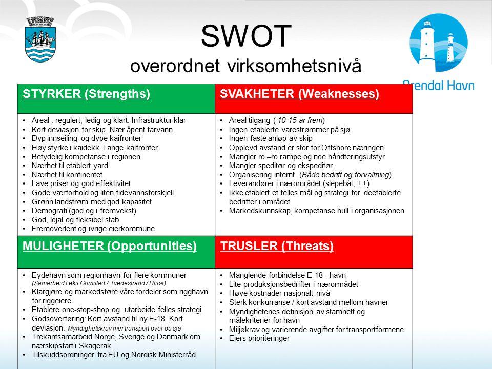 SWOT overordnet virksomhetsnivå STYRKER (Strengths)SVAKHETER (Weaknesses) Areal : regulert, ledig og klart. Infrastruktur klar Kort deviasjon for skip