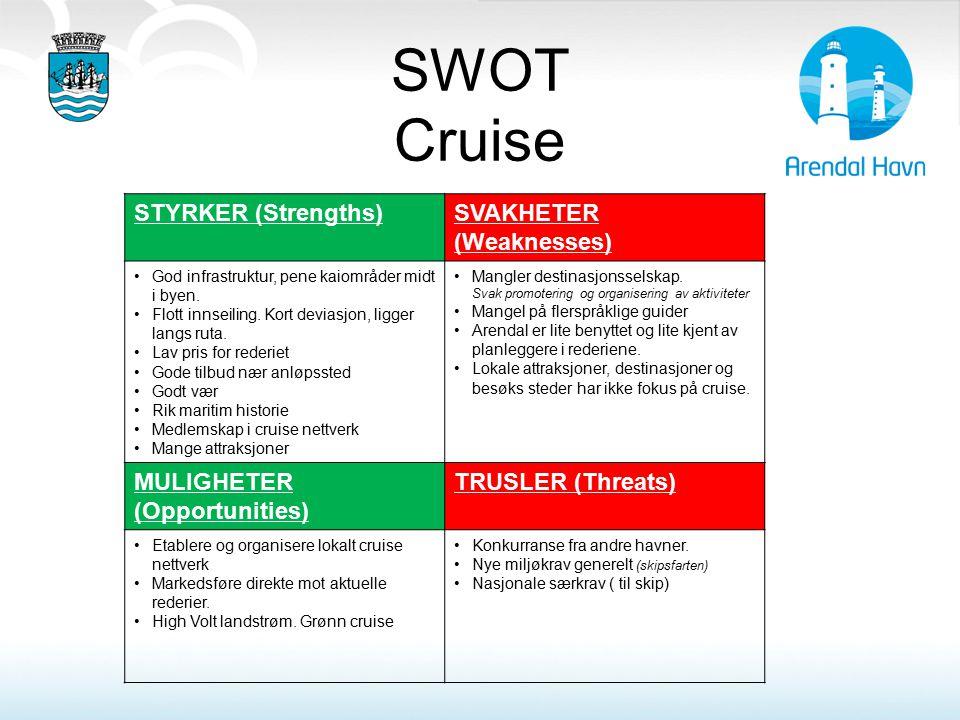 SWOT Cruise STYRKER (Strengths)SVAKHETER (Weaknesses) God infrastruktur, pene kaiområder midt i byen. Flott innseiling. Kort deviasjon, ligger langs r