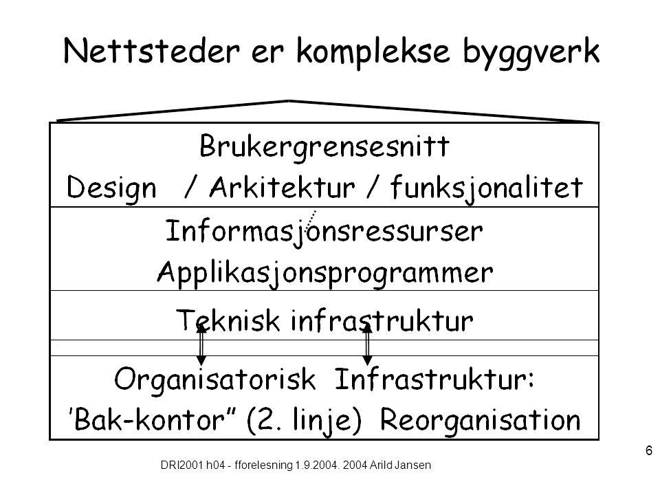DRI2001 h04 - fforelesning 1.9.2004. 2004 Arild Jansen 6 Nettsteder er komplekse byggverk