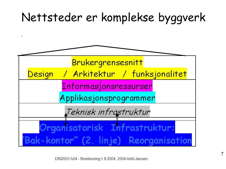 DRI2001 h04 - fforelesning 1.9.2004. 2004 Arild Jansen 7 Nettsteder er komplekse byggverk