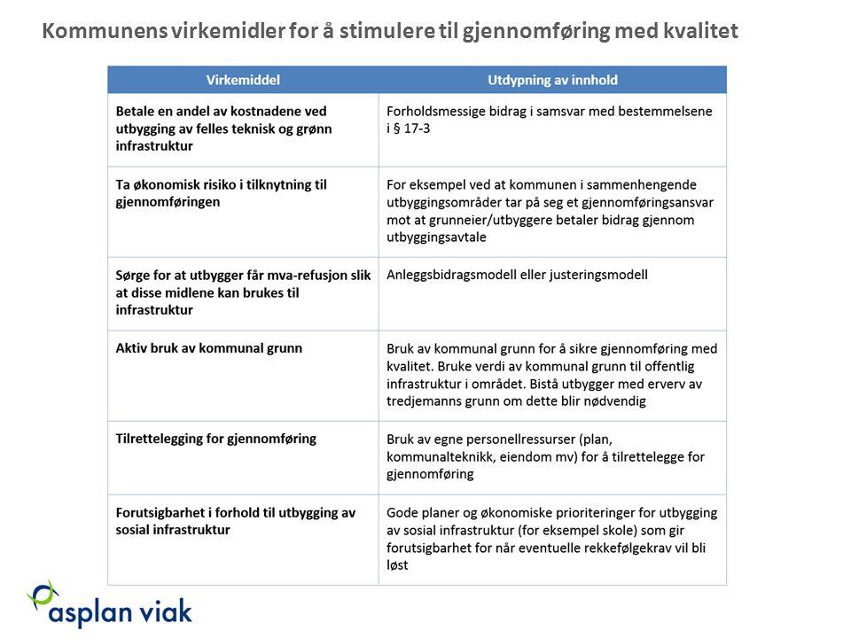 Kommunens virkemidler for å stimulere til gjennomføring med kvalitet
