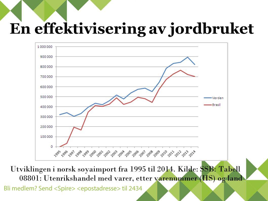 Utviklingen i norsk soyaimport fra 1995 til 2014. Kilde: SSB: Tabell 08801: Utenrikshandel med varer, etter varenummer (HS) og land En effektivisering