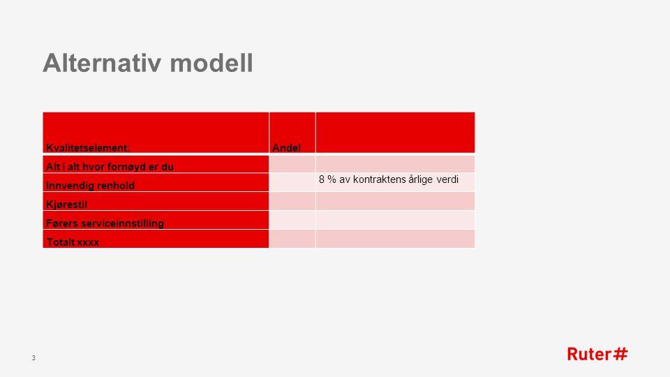 Alternativ modell 3 Kvalitetselement:Andel Alt i alt hvor fornøyd er du Innvendig renhold 8 % av kontraktens årlige verdi Kjørestil Førers serviceinnstilling Totalt xxxx