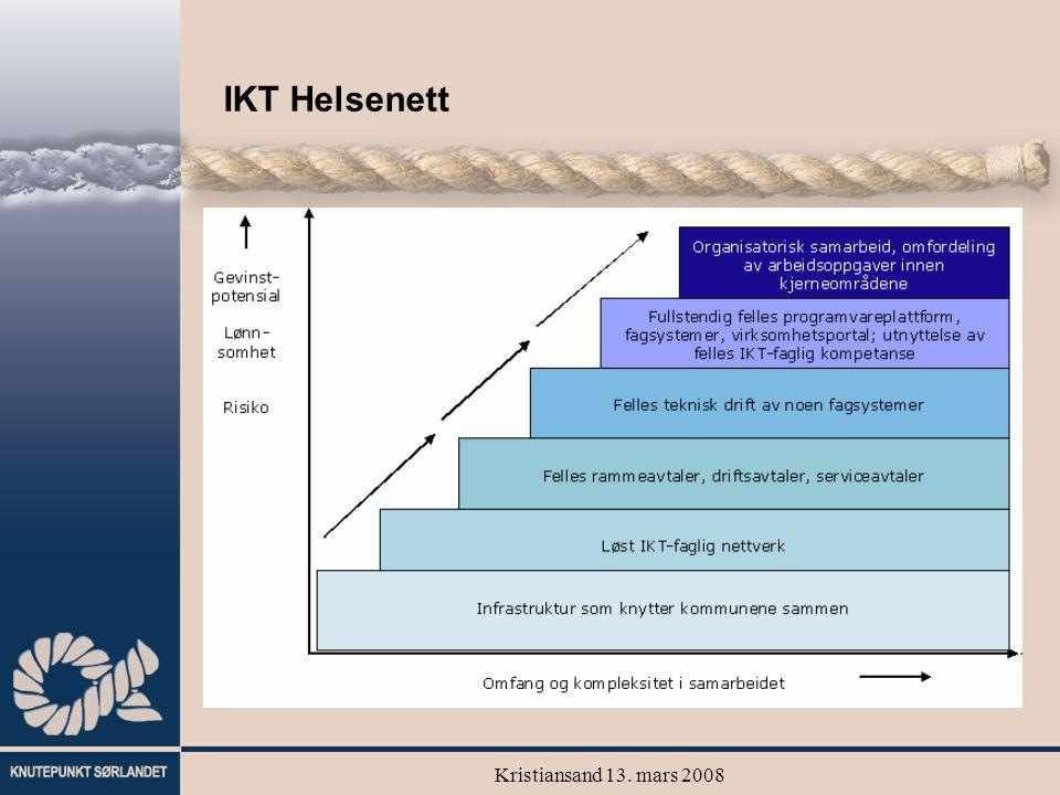 Kristiansand 13. mars 2008 IKT Helsenett