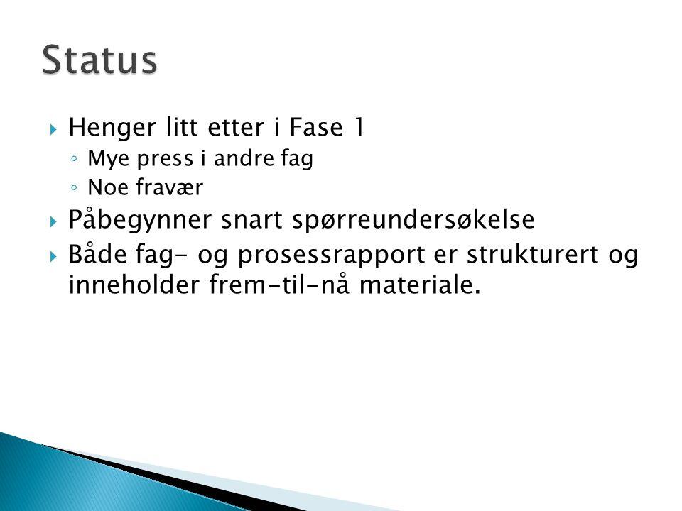  Henger litt etter i Fase 1 ◦ Mye press i andre fag ◦ Noe fravær  Påbegynner snart spørreundersøkelse  Både fag- og prosessrapport er strukturert og inneholder frem-til-nå materiale.