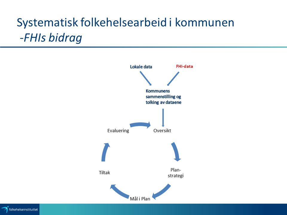 Systematisk folkehelsearbeid i kommunen -FHIs bidrag FHI-data
