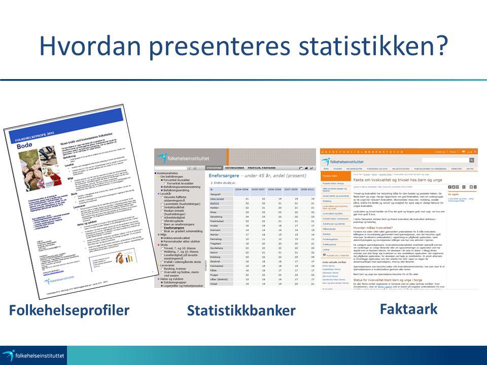 grunnlagsdata statistikkbank bearbeiding nøkkeltall Folkehelsprofiler