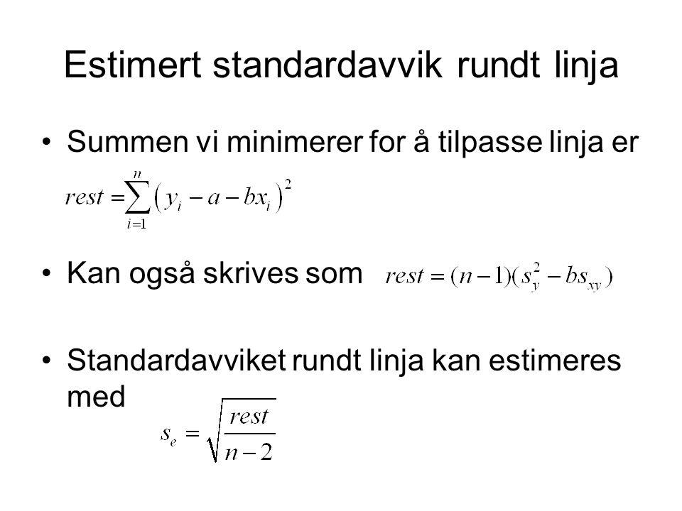 Estimert standardavvik rundt linja Summen vi minimerer for å tilpasse linja er Kan også skrives som Standardavviket rundt linja kan estimeres med