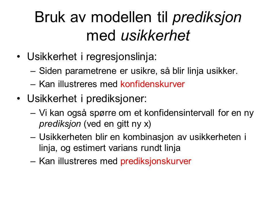 Bruk av modellen til prediksjon med usikkerhet Usikkerhet i regresjonslinja: –Siden parametrene er usikre, så blir linja usikker. –Kan illustreres med